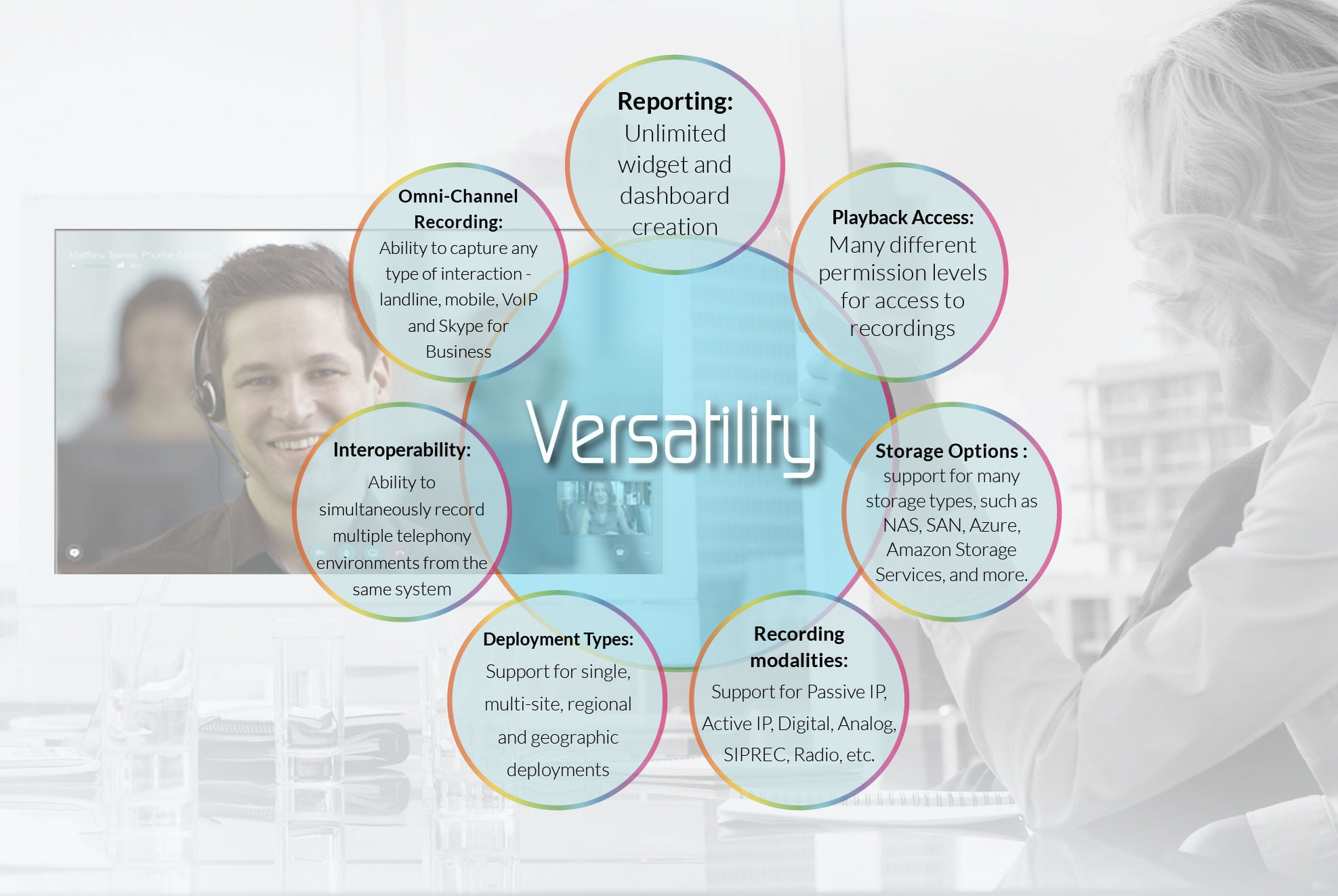 Power of Versatility in Contact Centers Diagram